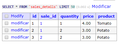 Sales Table After Error